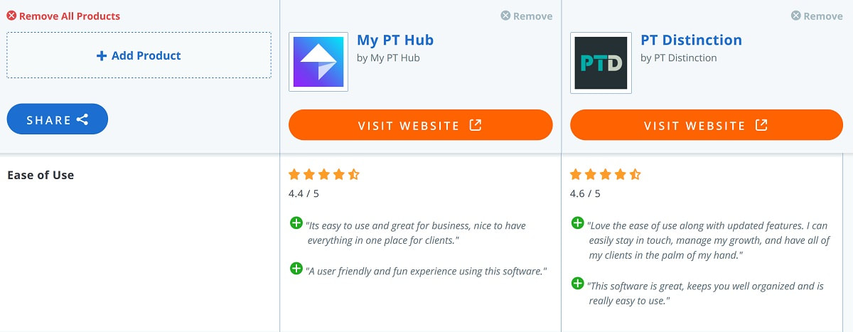 Capterra My PT Hub vs PT Distinction